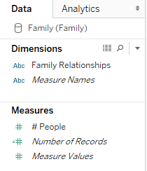 famil dims and measures in tableau