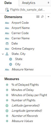 flights data & measures