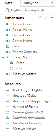 flights data & measures