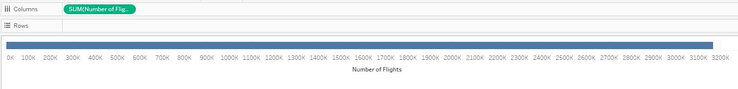 flights simple bar